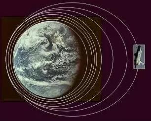 ▲图2 卫星在大气阻力的作用下,轨道高度像下降的螺旋线一样逐渐衰减