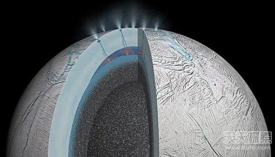 土卫二地下海洋可能咱藏未知生物?