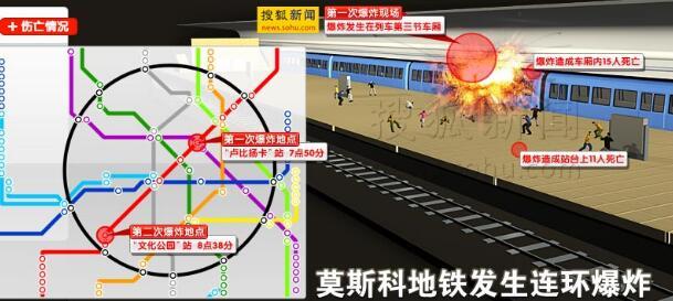 莫斯科地铁爆炸事件5.jpg
